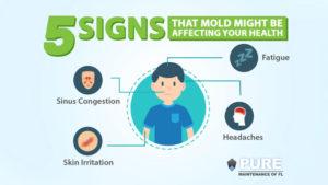 mold symptoms in body